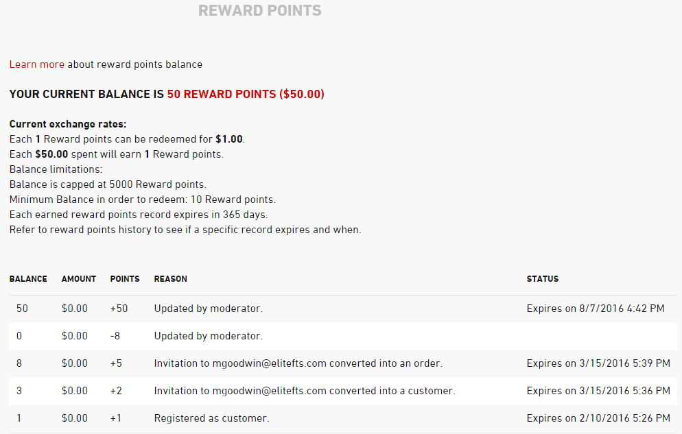 Manage Reward Points