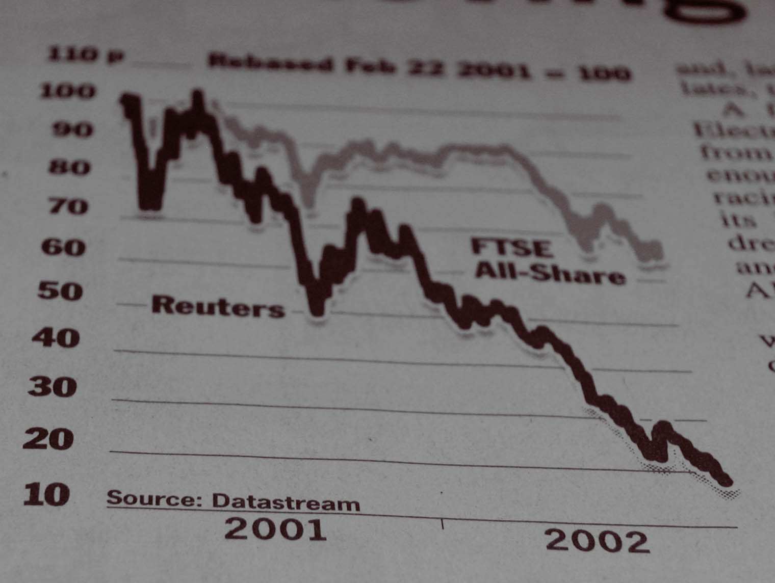 Five Parallels Between Weight Loss and Investing in the Stock Market