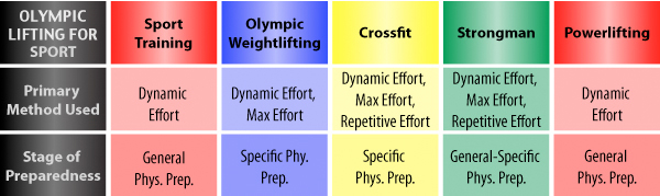 OLYMPIC LIFTING TECHNIQUE PDF DOWNLOAD