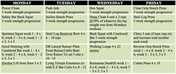 Perfect Start Each Workout With Gym Chart For Men Monday To Friday