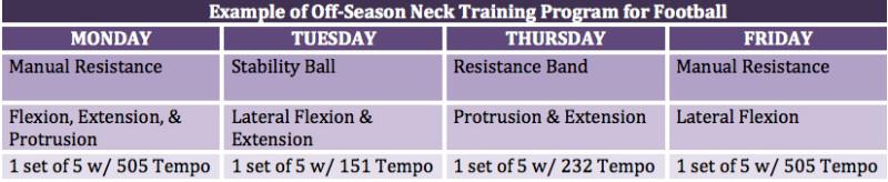 elitefts neck-training1