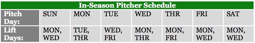 elitefts BB Pitcher Schedule