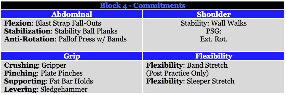 elitefts block 4 commitmentss