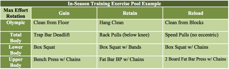 elitefts-IS-Ex-pool