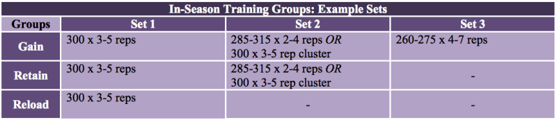 elitefts-IS-example-sets