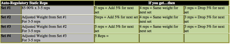 elitefts-auto-reg-static-reps