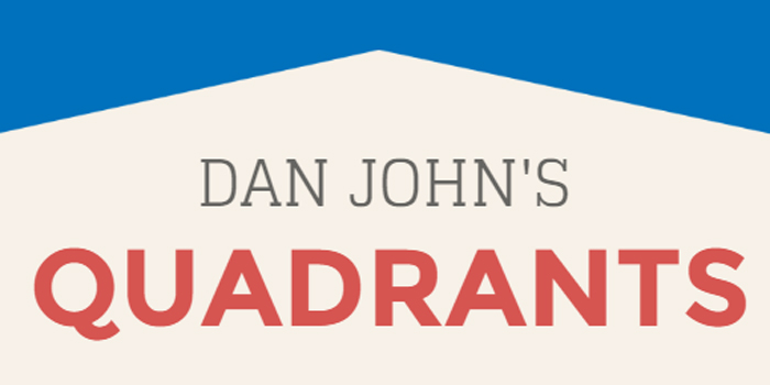 Dan John's Four Quadrants