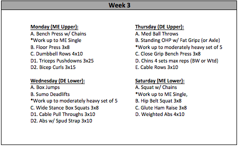 12 week conjugate program for raw powerlifting elite fts screen shot 2015 04 15 at 115302 am maxwellsz