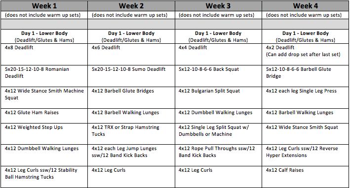 figure and powerlifting program design  4