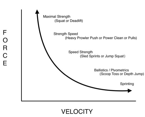 Force-Velocity Curve (1)