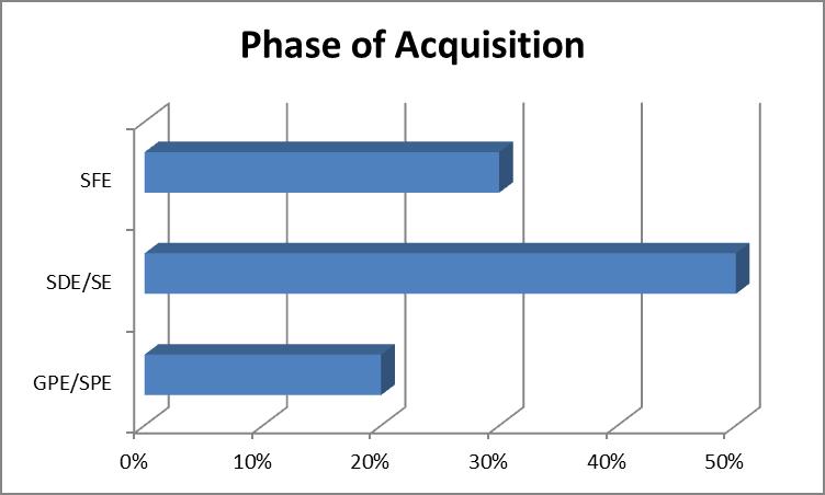 phaseofacquisitionimage