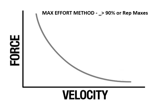 case for max effort_force velo