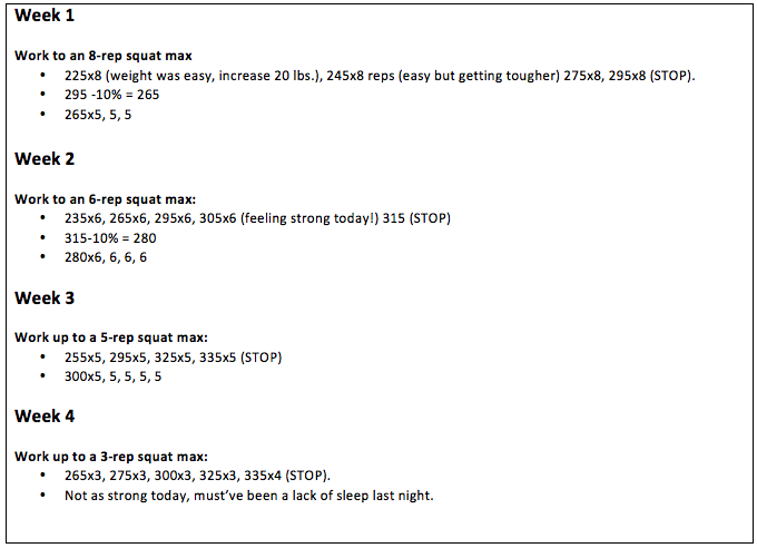 Four-Day and Three-Day Training Splits for Strength and Size