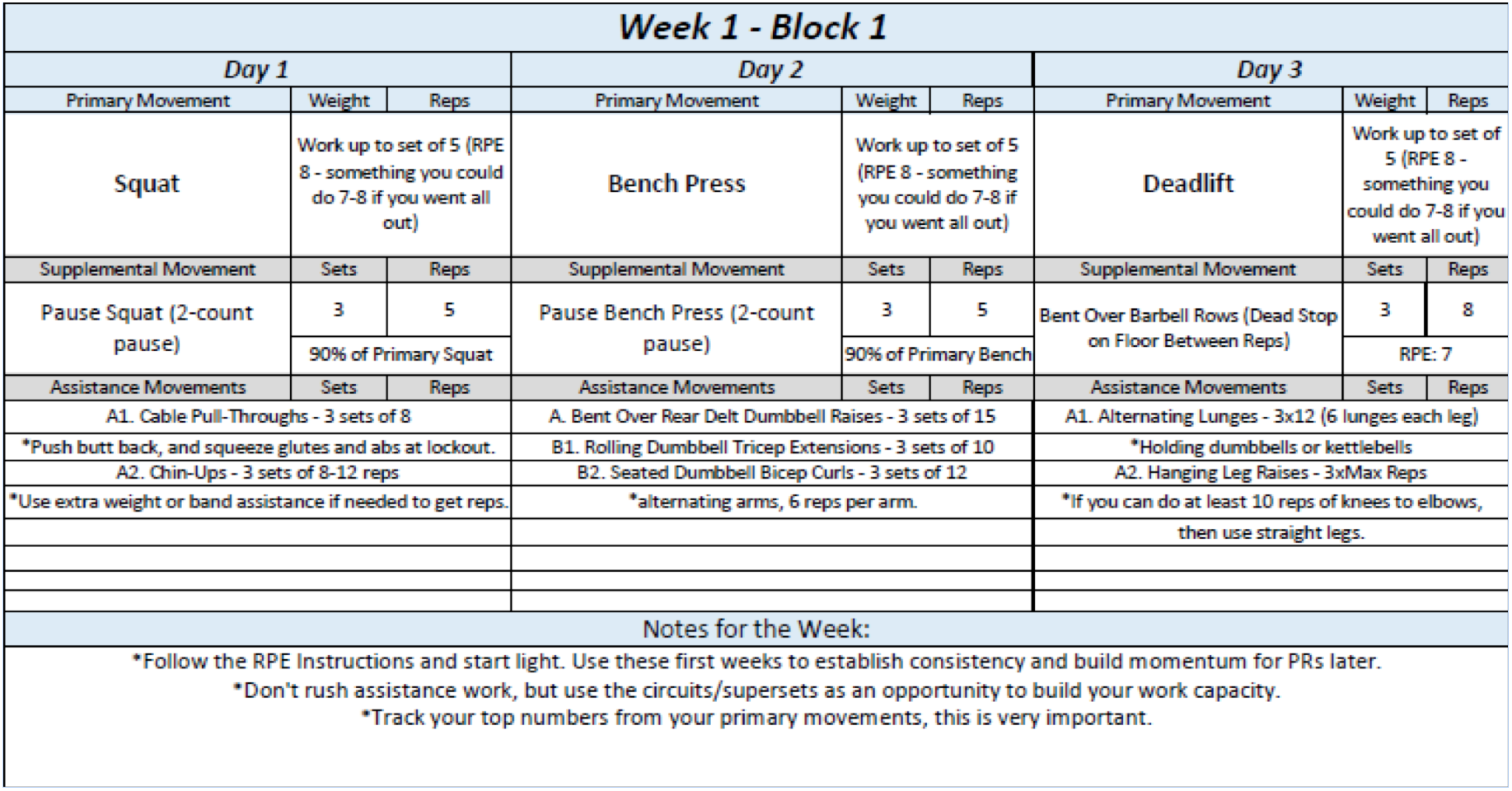8-Week Base Building Program for Busy Lifters / Elite FTS