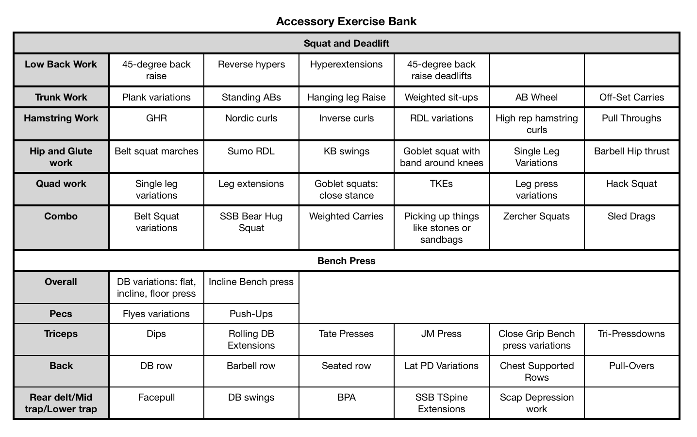 Accessory Bank