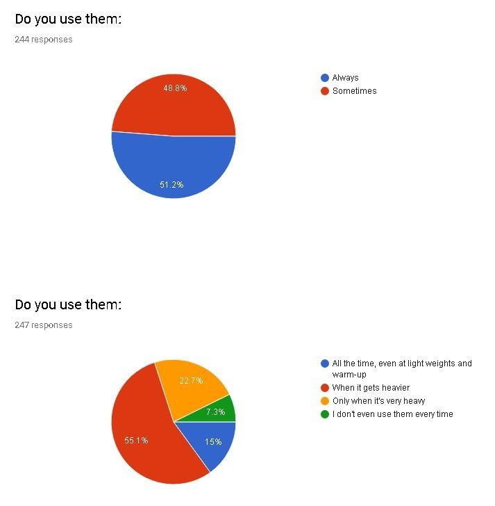survey 6 (1)