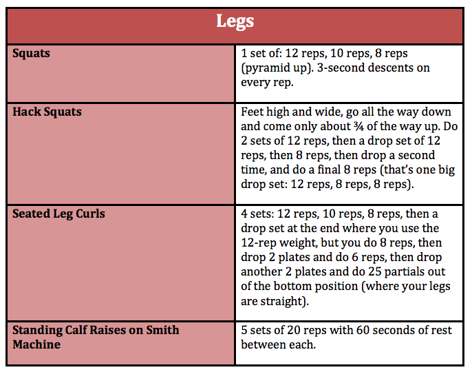 Push/Pull/Legs Split for Muscle Size / Elite FTS