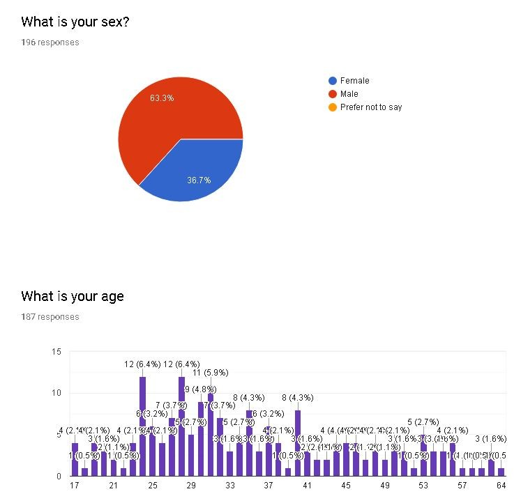 survey 2 (1)