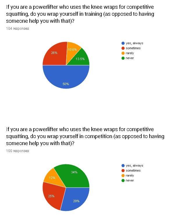 survey 4 (1)