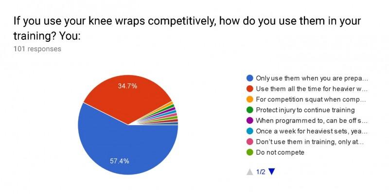 survey 5 (1)