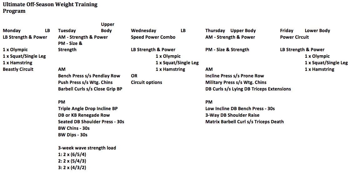 ultimate off-season weight training program