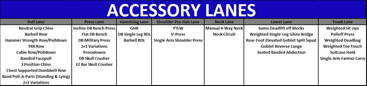 Accessory Lanes