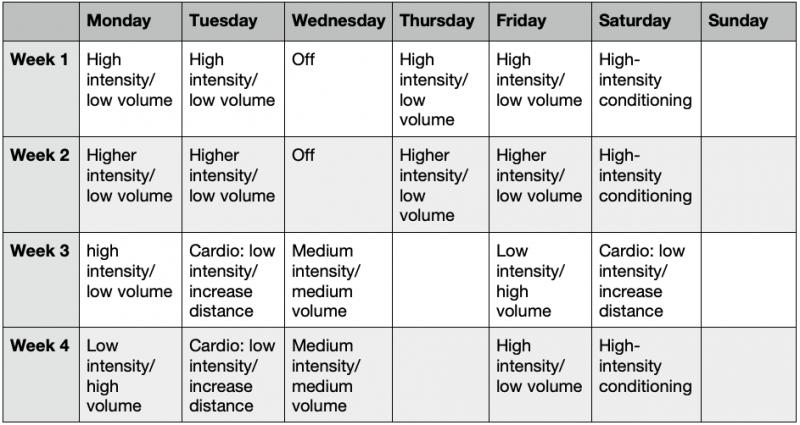 period-training-schedule