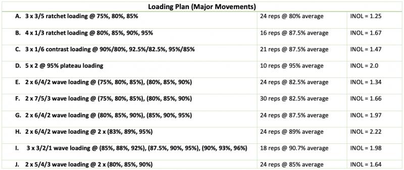 loading-plan