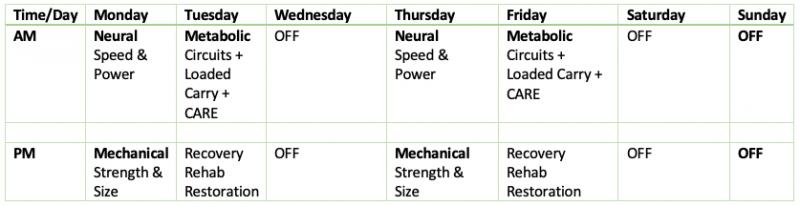standard-loading-weeks
